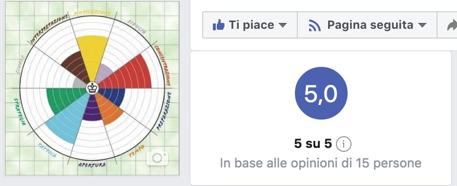 pnl scacchi recensioni 5/5